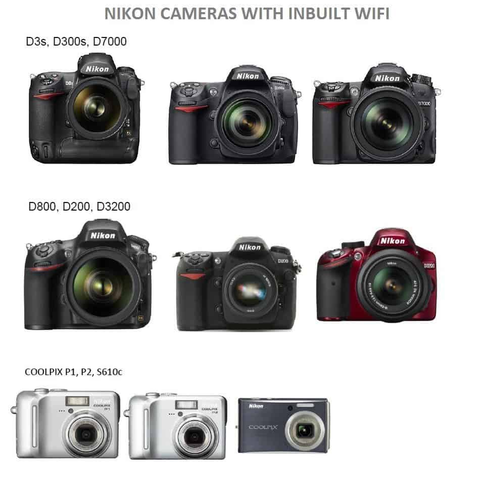 Nikon Professional Kameras mit WiFi [Product Insights]