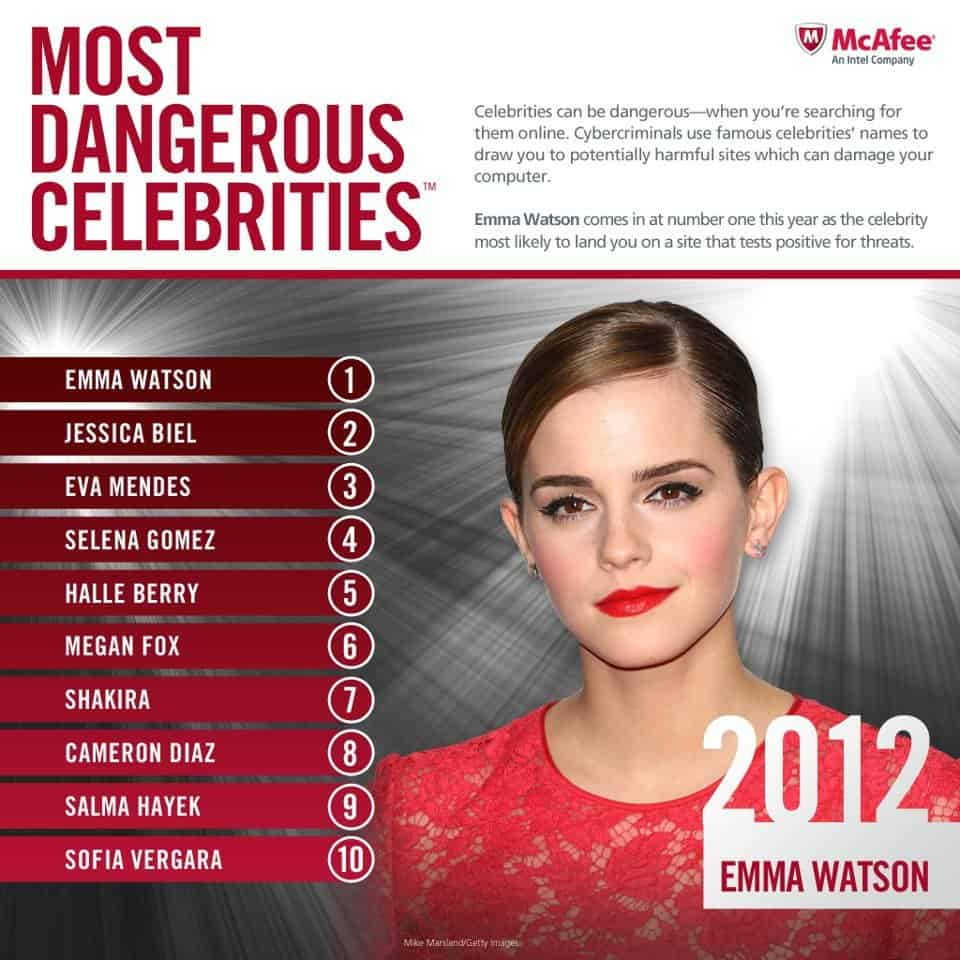 Emma_watson_Most_dangerous_celebrity