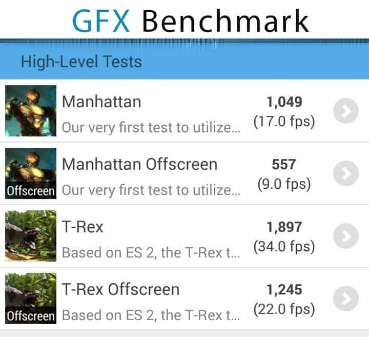 GFX Benchmarking