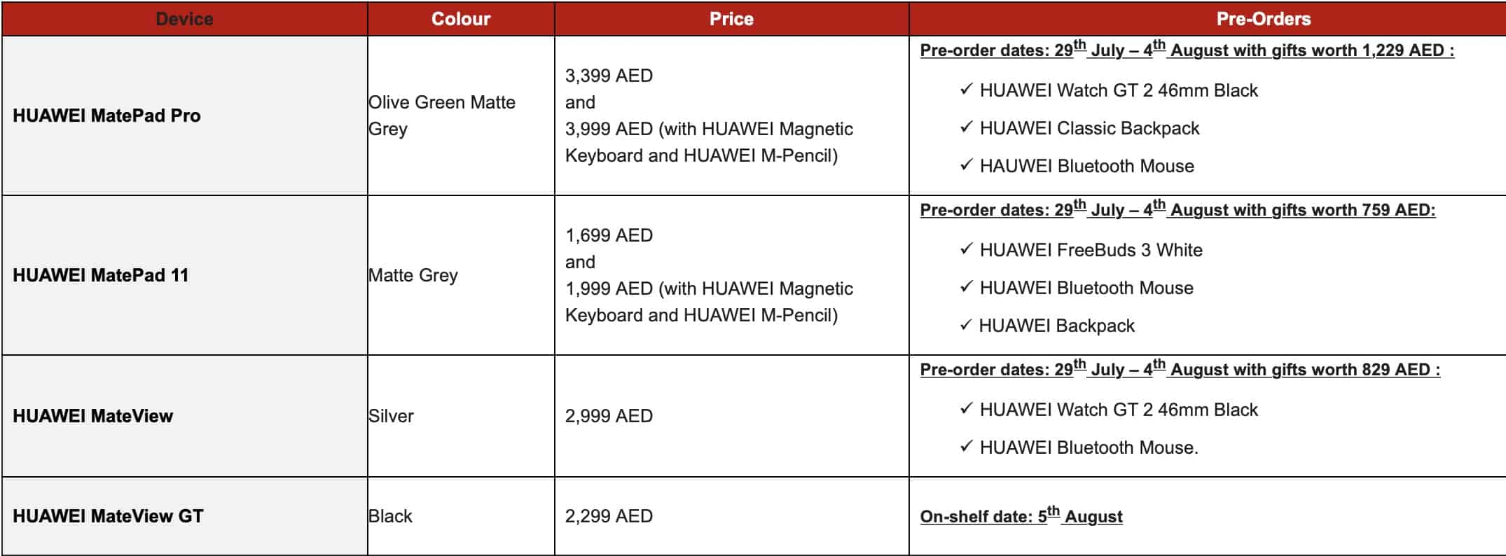 Huawei breaks through with the all-new Super Device experience announced in the UAE